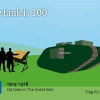 De tank is 100